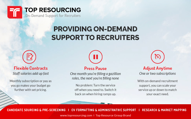 We Provide On-Demand Support to Recruiters